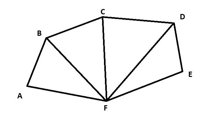 Online calculator: Polygon area