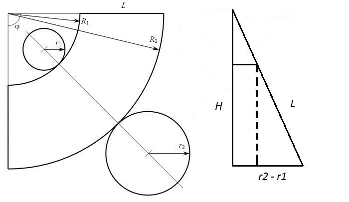 Online calculator: Cone development