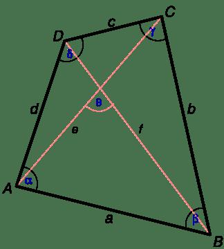Online calculator: Area of a quadrilateral