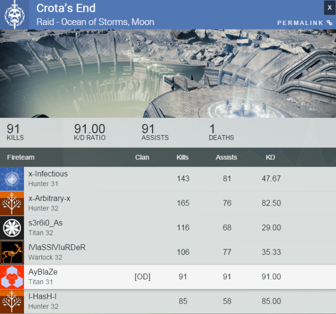 one and done clan world first