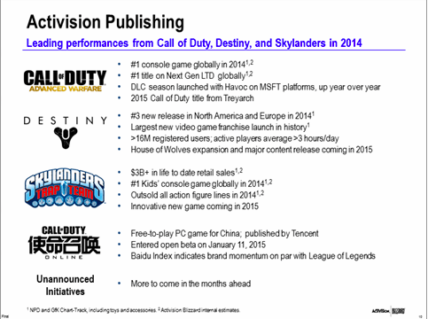 activision destiny comet plague of darkness
