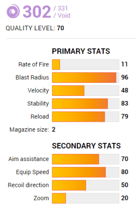 Truth exotic stats
