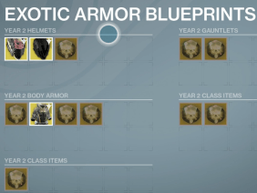 exotic class items