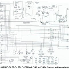 2003 Harley Electra Glide Wiring Diagram 3 Gang Dimmer Switch Uk Davidson Flht