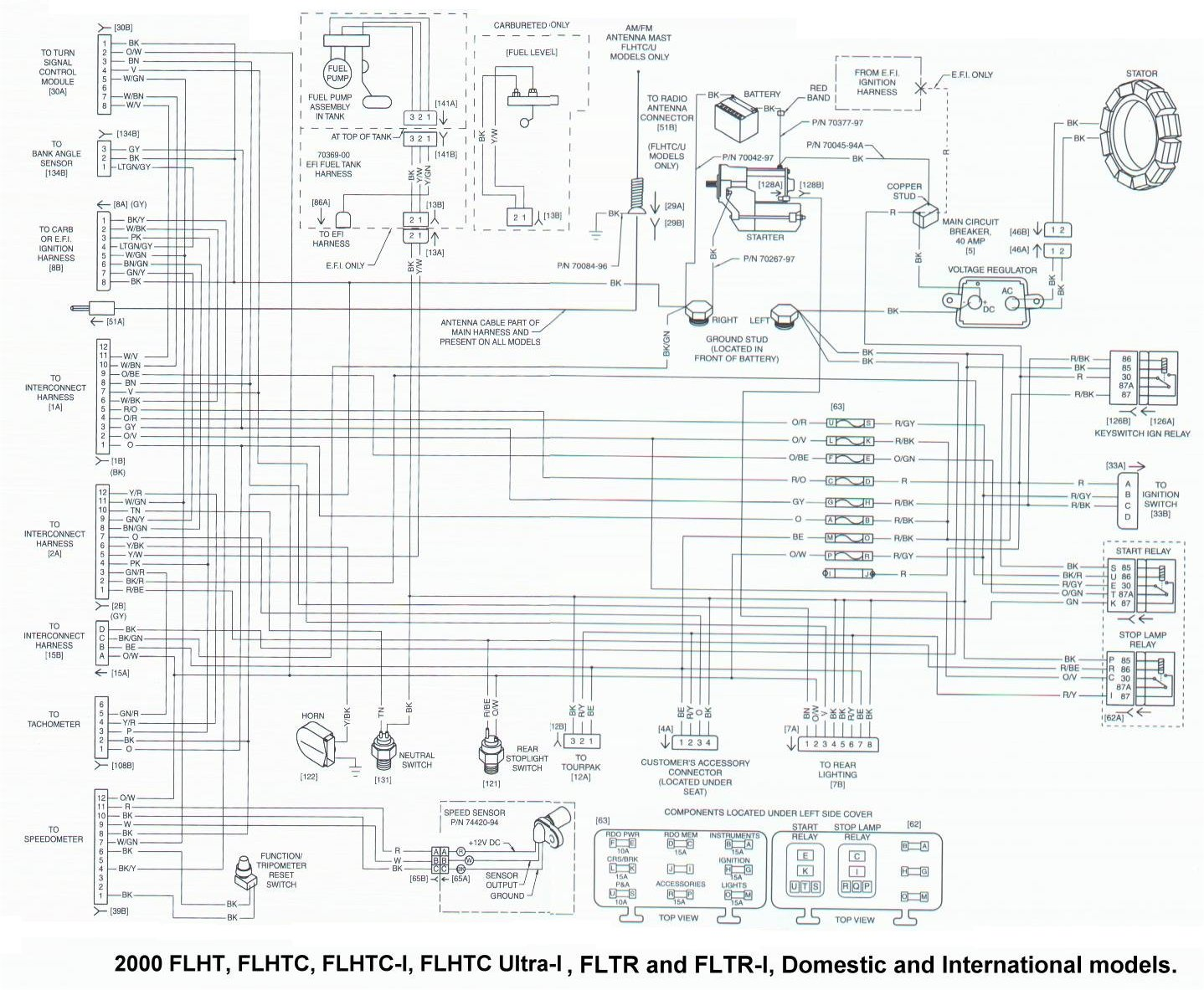 hight resolution of 2001 flhtc wiring diagram schematic wiring diagrams 2006 sportster wiring diagram 2000 harley davidson flstf wiring diagram