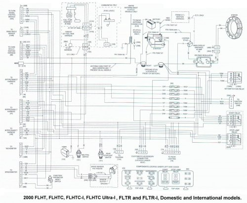 small resolution of 2000 flhtc wiring harness wiring diagram todays trailer wiring diagram in addition harley dyna glide wiring diagrams