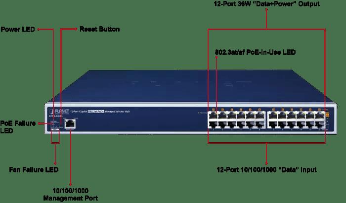 HPOE-1200G front panel