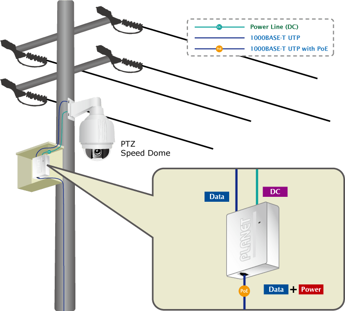 POE-162S Installation