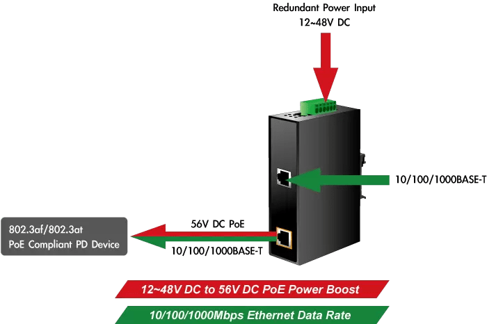 IPOE-162 Power System