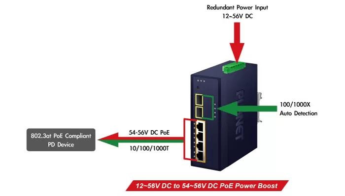 IGS-624HPT Power System