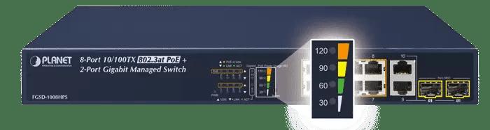 FGSD-1008HPS LED Indicator