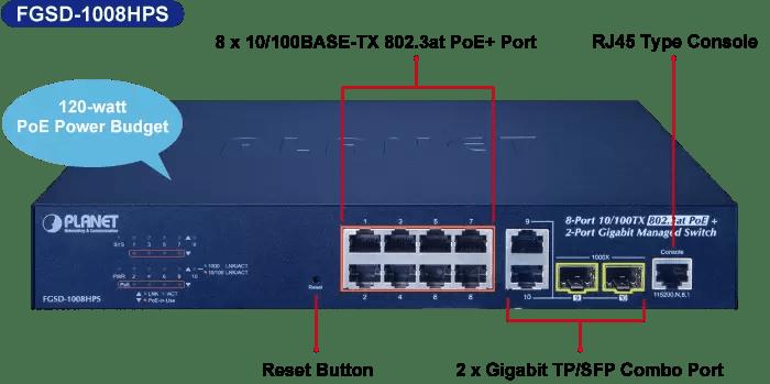 FGSD-1008HPS front panel
