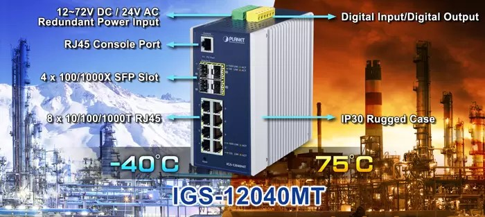 IGS-12040MT Features