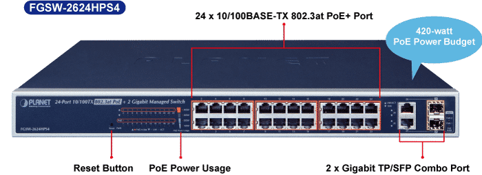 FGSW-2624HPS4 Ports