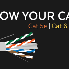 Cat5e Wall Socket Wiring Diagram Switch Outlet Diagrams Double Gang Box Do It Yourself Help Demystifying Ethernet Types — Cat5e, Cat 6, And Cat7