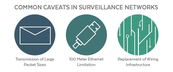 common-caveats-in-surveillance