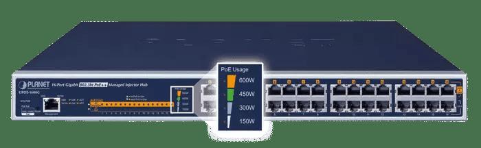 UPOE-1600G Intelligent LED Indicator