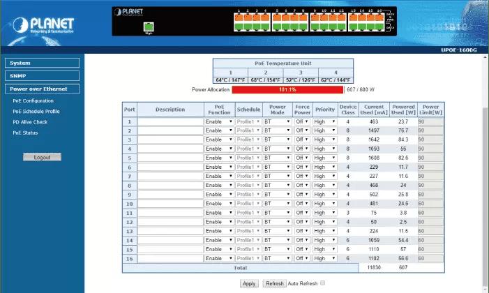 UPOE-1600G Management Interface