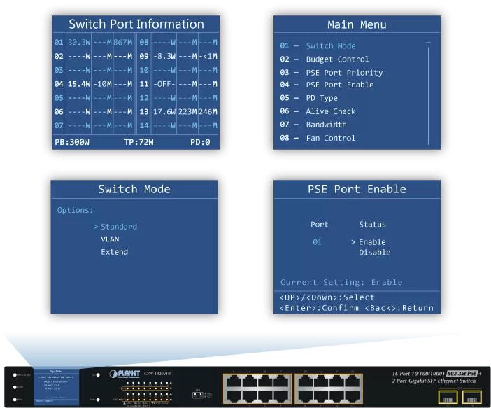 GSW-1820VHP LCD Screen