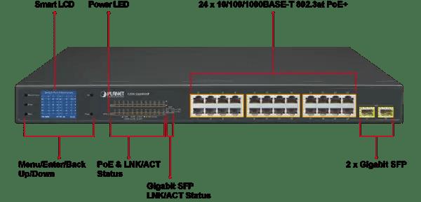 GSW-2620VHP Front Panel