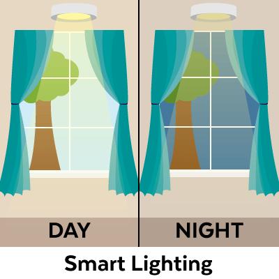 PoE LED Smart Lighting