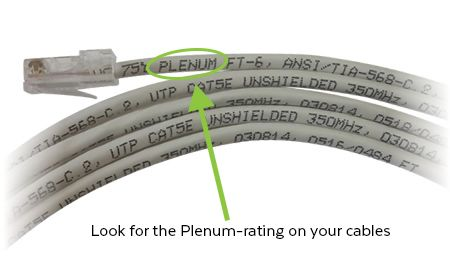 Plenum-Rated Cable