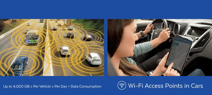 Wi-Fi in cars