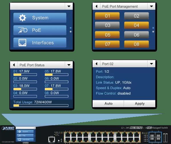 GS-5220-24P4XV LCD Screen