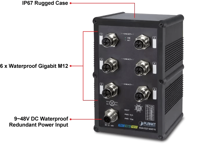IGS-5227-6MT-X Ports