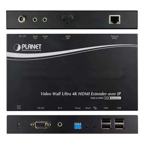 IHD-410PR HDMI Extender all sides