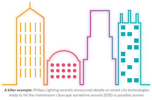 philips-smart-city
