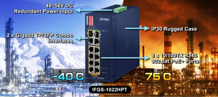 IFGS-1022HPT Features