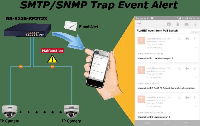 SNMP/SNTP Trap Event Alert