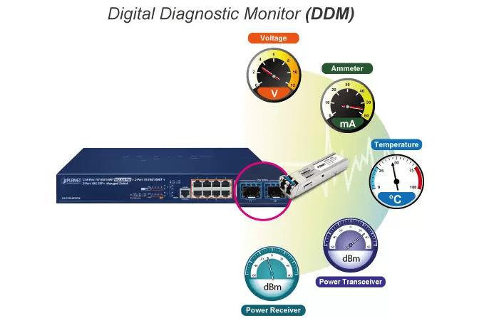 GS-5220-8P2T2X DDM