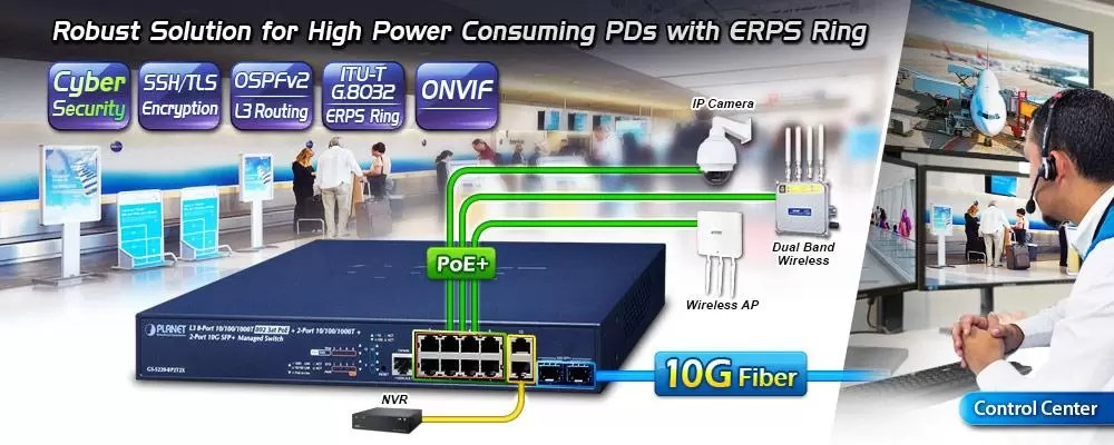 GS-5220-8P2T2X Features