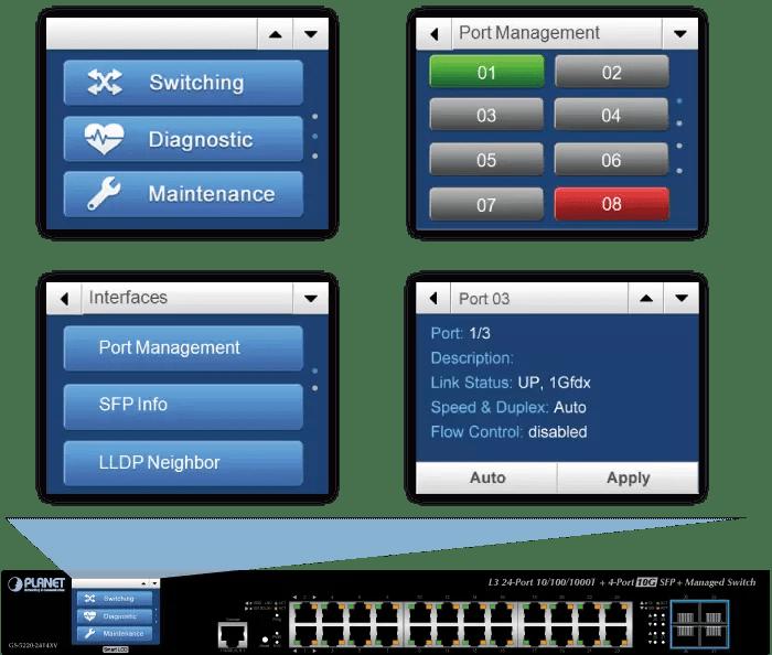 GS-5220-24T4XV LCD Screen