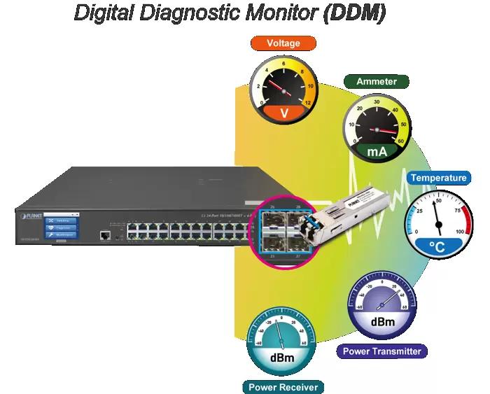 Digital Diagnostic Monitoring