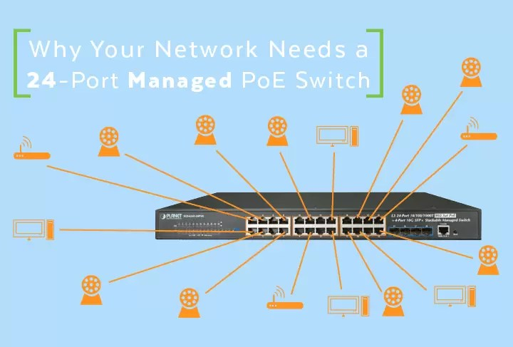 Why Your Network Needs a 24-Port Managed PoE Switch