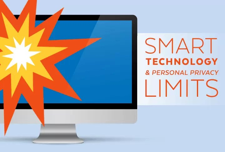 Smart Technology and Personal Privacy Limits