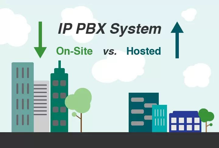 Demystifying On-Site vs. Hosted IP PBX Systems: The Pros & Cons