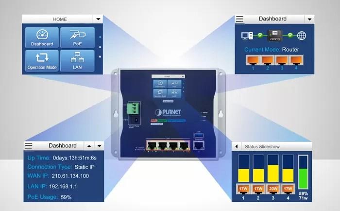 WGR-500-4PV LED Screens