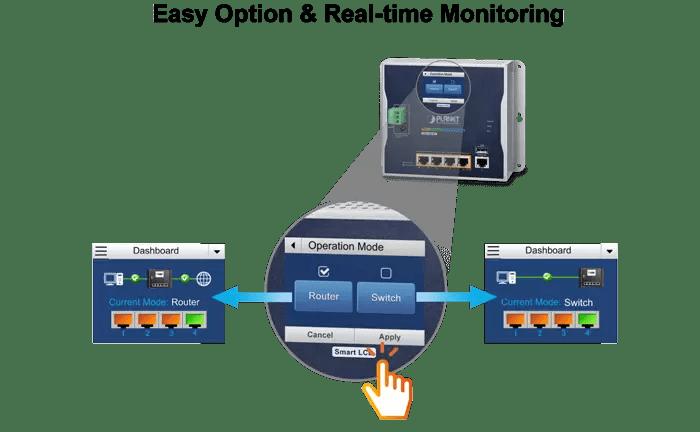 WGR-500-4PV Monitoring