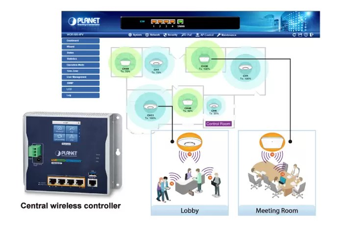 WGR-500-4PV Remote Control