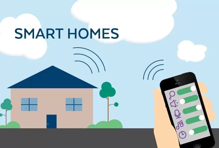 How Many Ways Can You Segment the Smart Home Market?