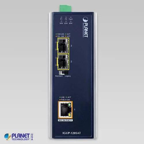 IGUP-1205AT Industrial Media Converter Front