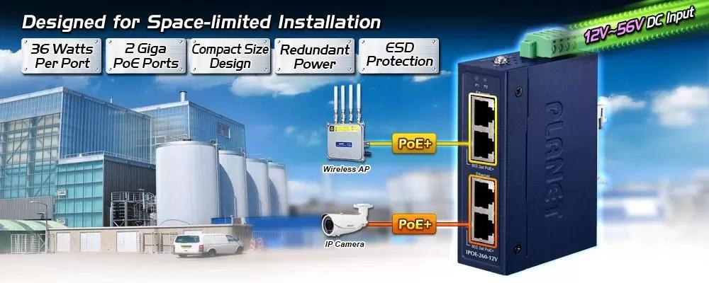 IPOE-260 Series Features