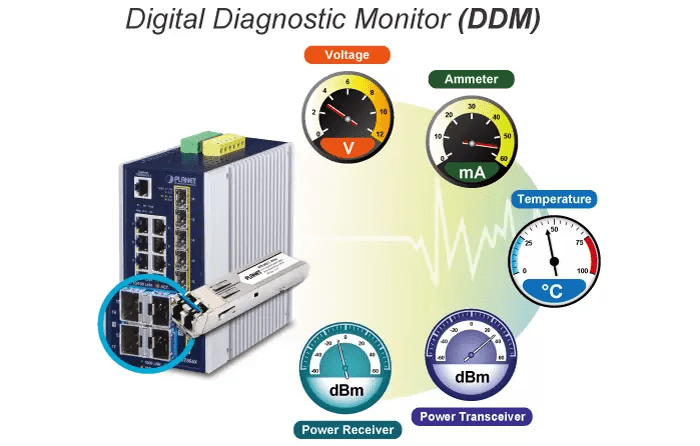 Digital Diagnosis Monitor (DDM)