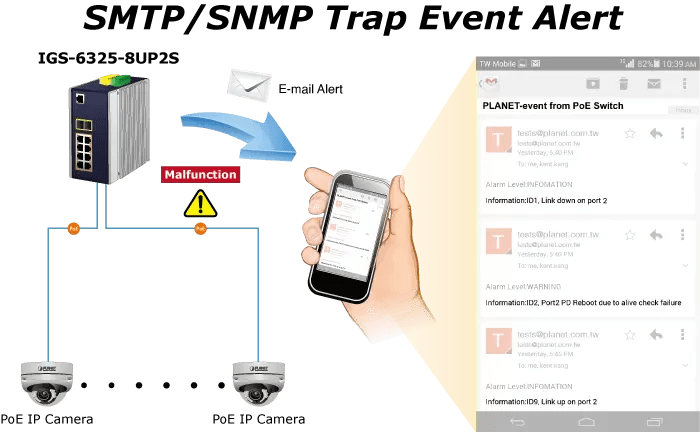 SMTP/SNMP Trap Event