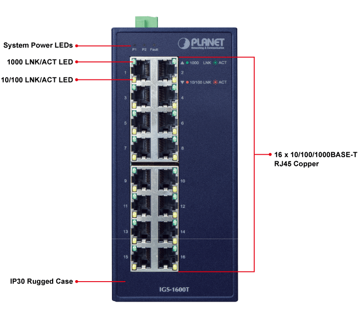 IGS-1600T Ports