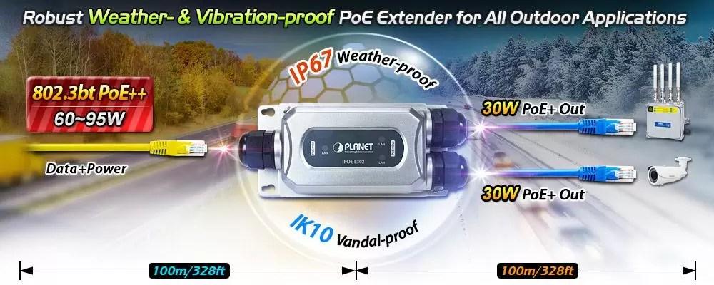 IPOE-E302 Industrial PoE Extender